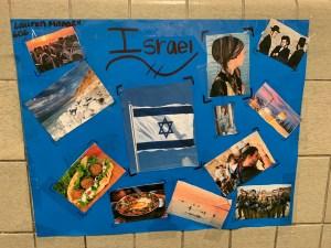 Cultural Posters - Israel