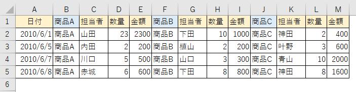 1行に3つのデータが入っているサンプル表