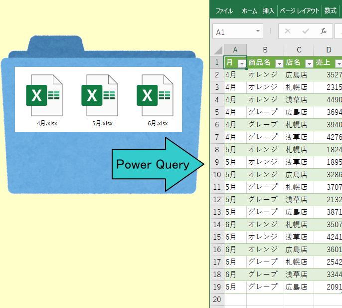 指定フォルダー内のデータを結合
