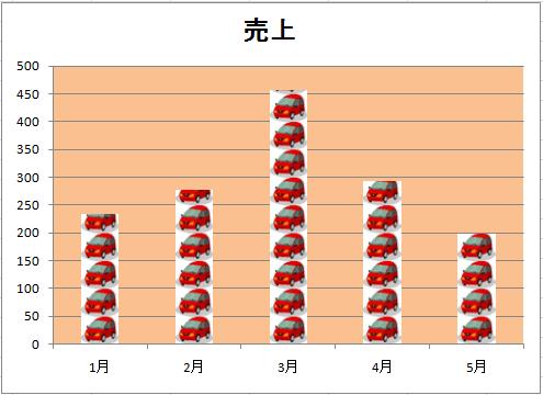 ピクチャーグラフ