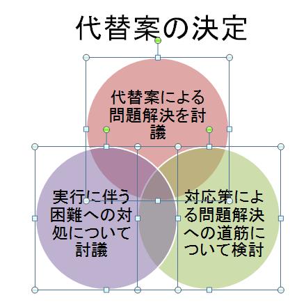 グループ化が解除された図