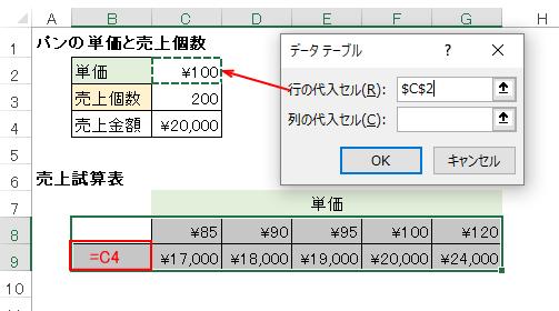 単入力テーブル(行)