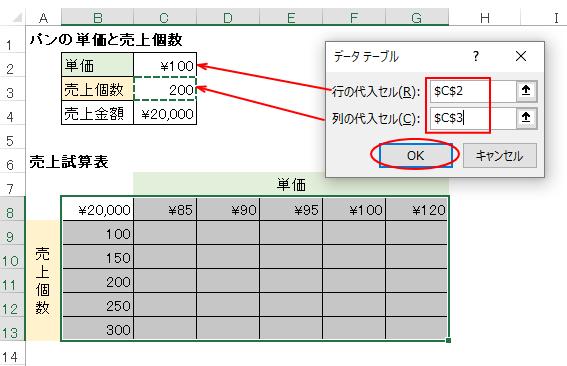 データテーブルダイアログボックス