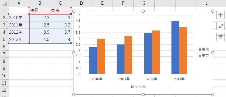 グラフの完成