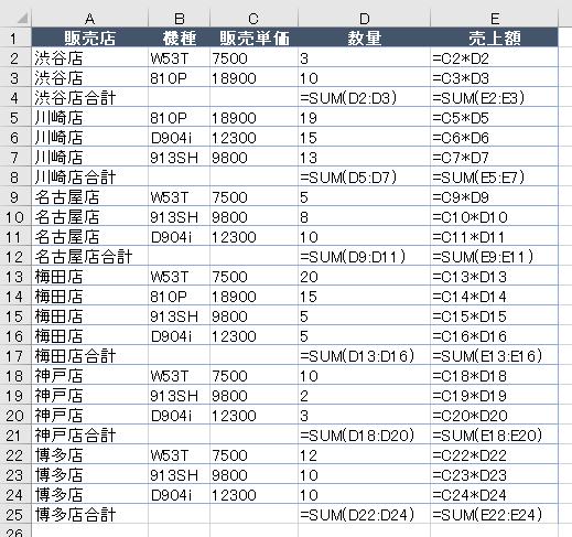 数式が表示された表