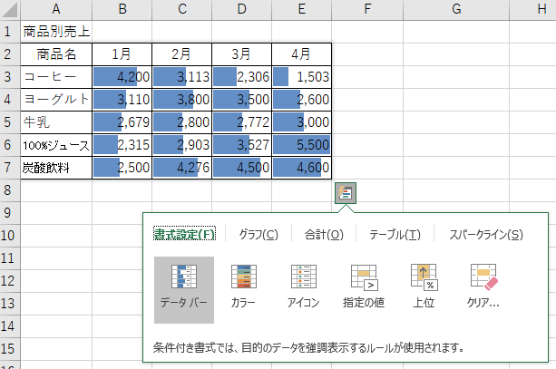 データバー