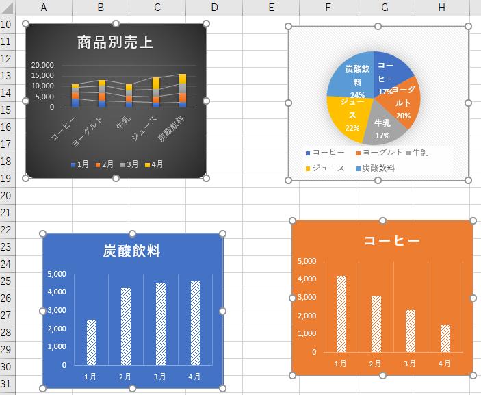 サイズが統一されたグラフ