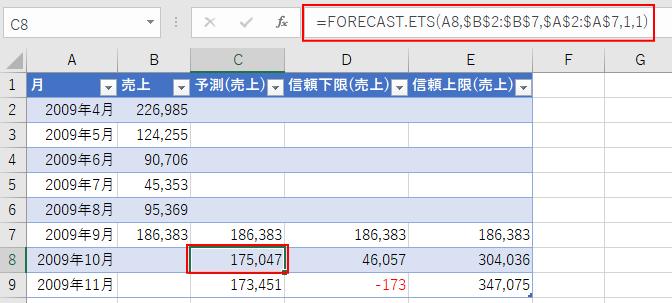 [FORECAST.ETS]関数