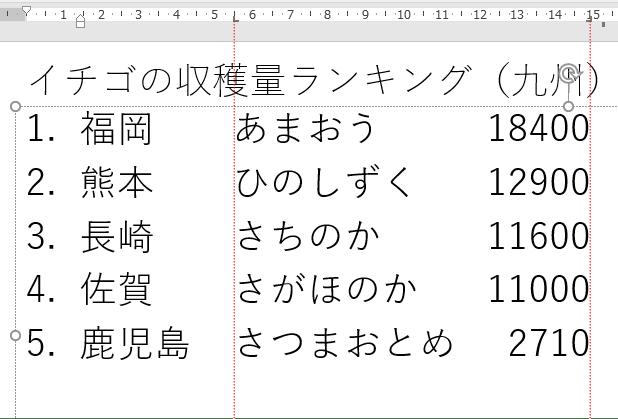 左揃えタブと右揃えタブで設定された段落番号