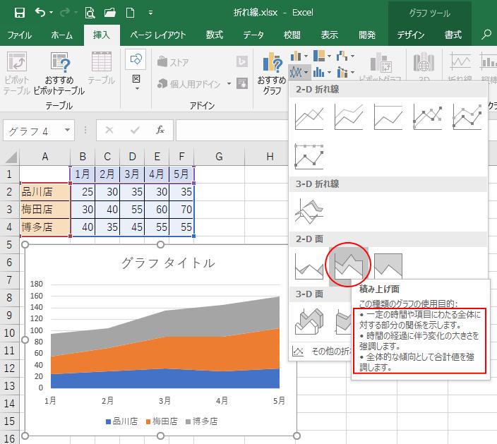 2-D 面グラフ