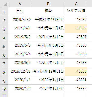 日付セルの和暦表示とシリアル値