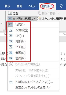 [図の形式]タブの[配置]グループにある[文字列の折り返し]