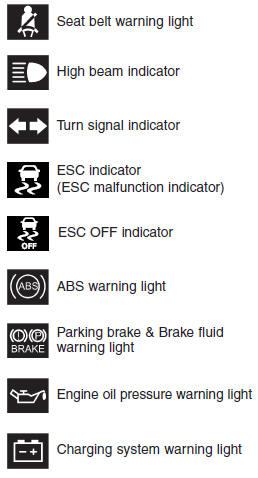 Hyundai Car Warning Lights Guide