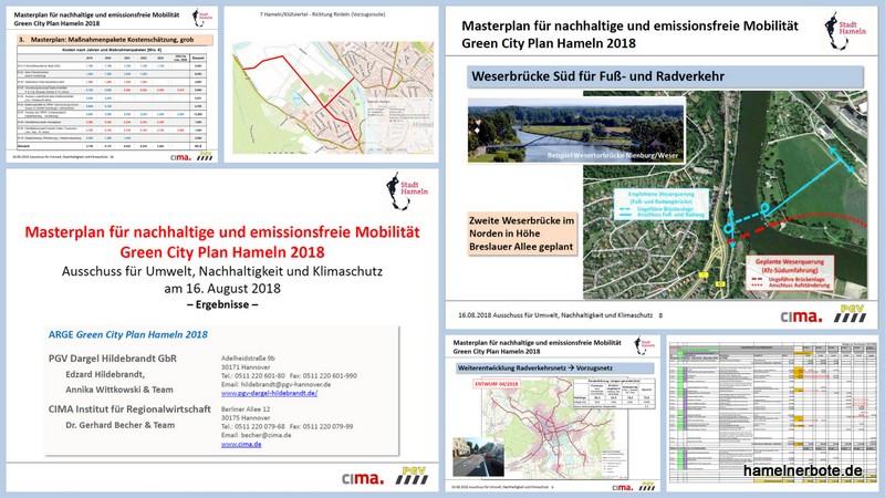 """Erfolg für den Radverkehr in Hameln? Infos zum """"Masterplan Mobilität""""."""