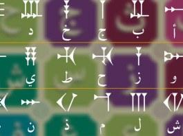 urutan huruf arab