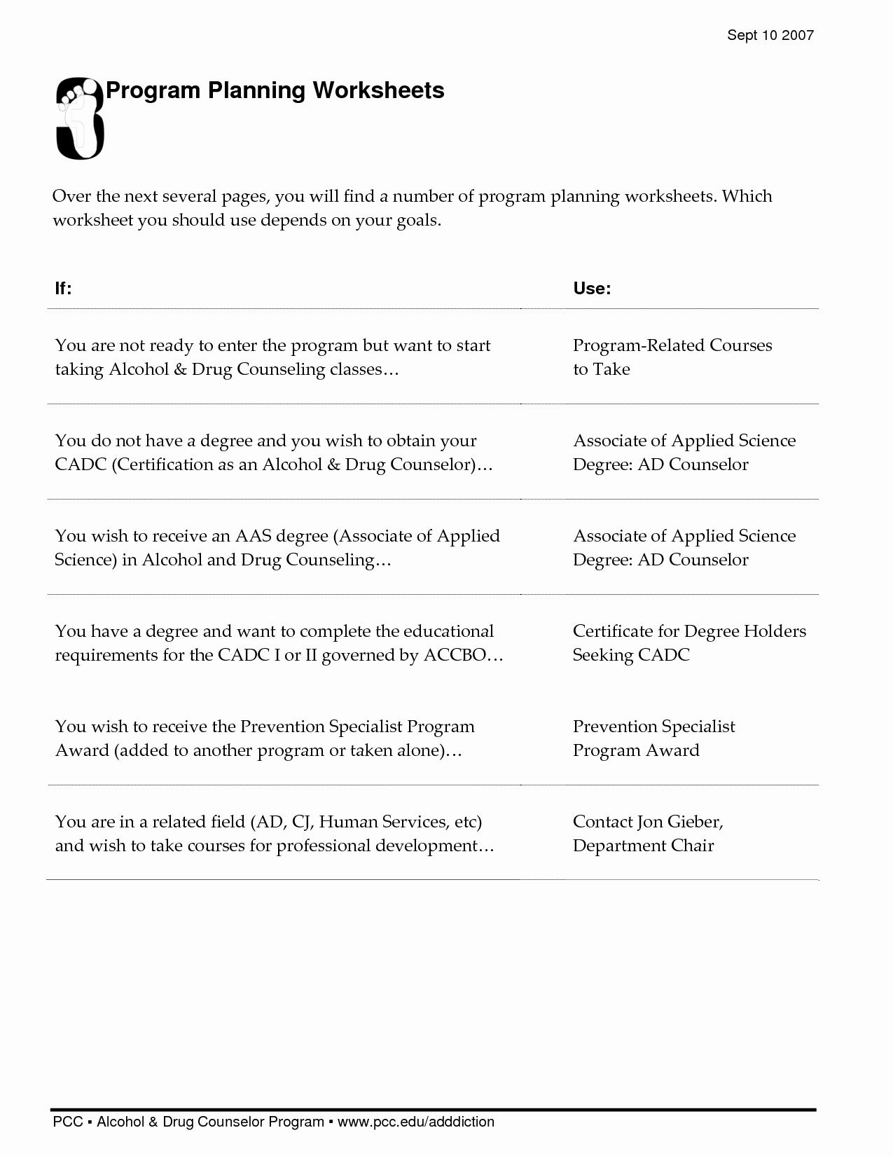 40 Relapse Prevention Plan Worksheet Template