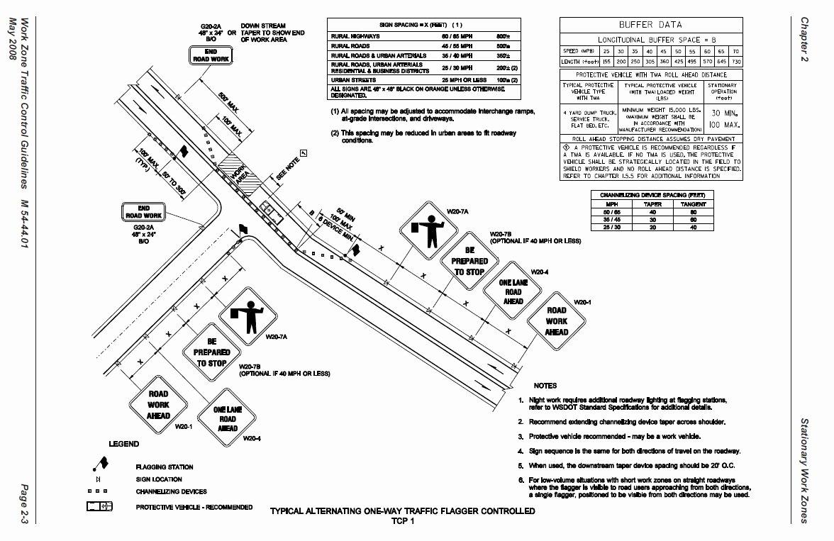 30 Temporary Traffic Control Plan Template