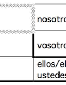 Tener verb chart studying for the chapter grammar quiz hamilton spanish also ibovnathandedecker rh