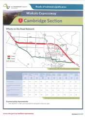Cambridge effect on local network 11 May