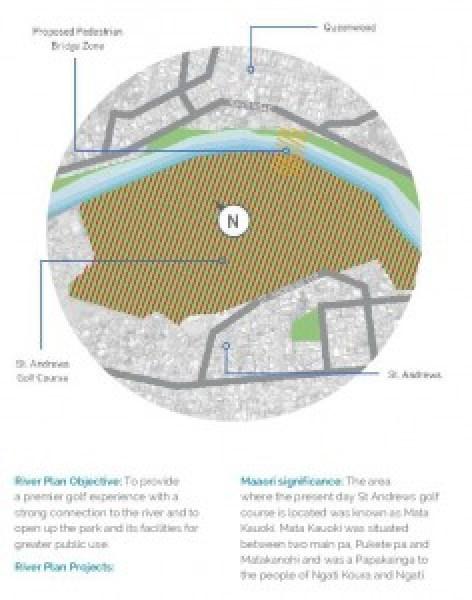 Hamilton city river plan st-andrews