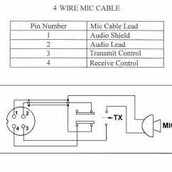 Shure Sm58 Wiring Diagram How To Draw A For House Cobra Power Mic Schematic Cb Microphone Galaxy Today 959 Radio