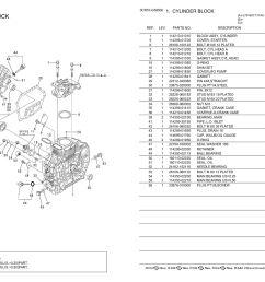 mk1 yanmar l70 engine rh hammerheadrocktools com yanmar ym2200 specifications tractor wiring diagrams [ 1754 x 1240 Pixel ]