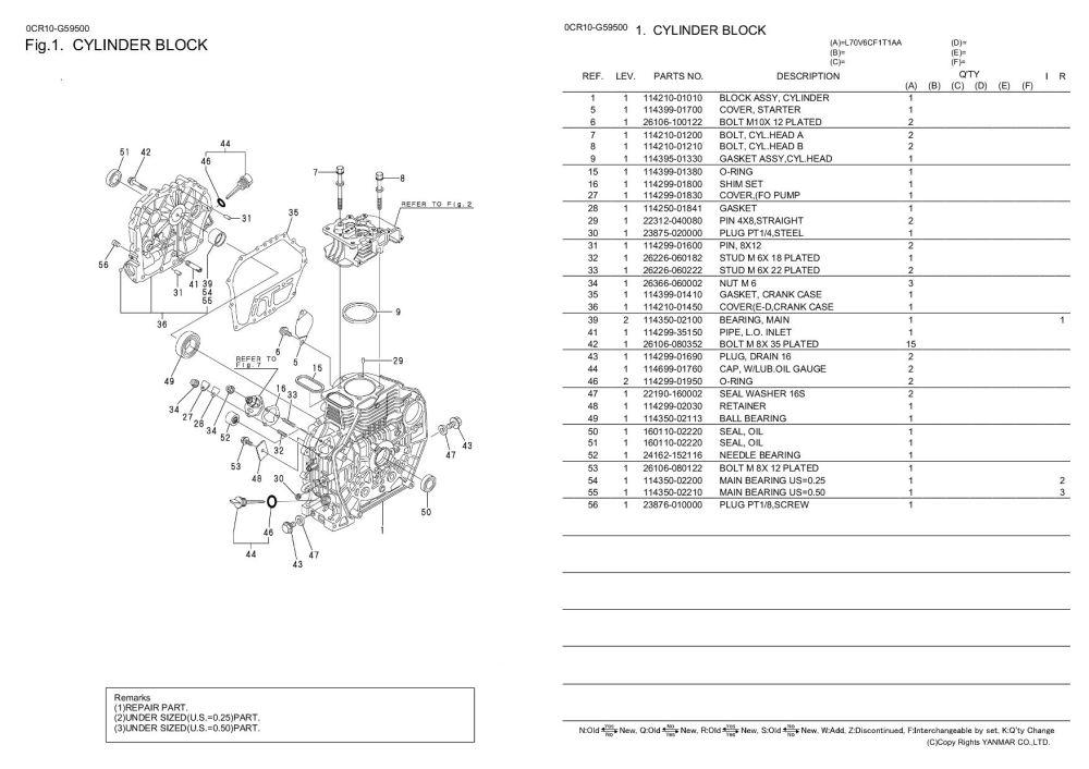 medium resolution of mk1 yanmar l70 engine rh hammerheadrocktools com yanmar ym2200 specifications tractor wiring diagrams