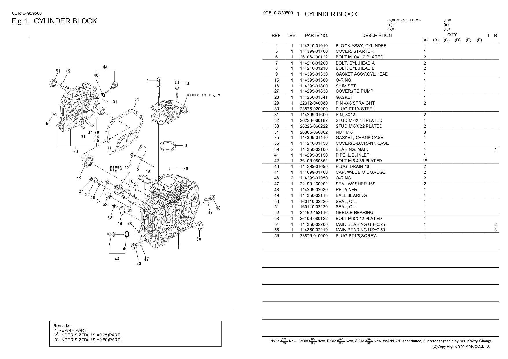 hight resolution of mk1 yanmar l70 engine rh hammerheadrocktools com yanmar ym2200 specifications tractor wiring diagrams