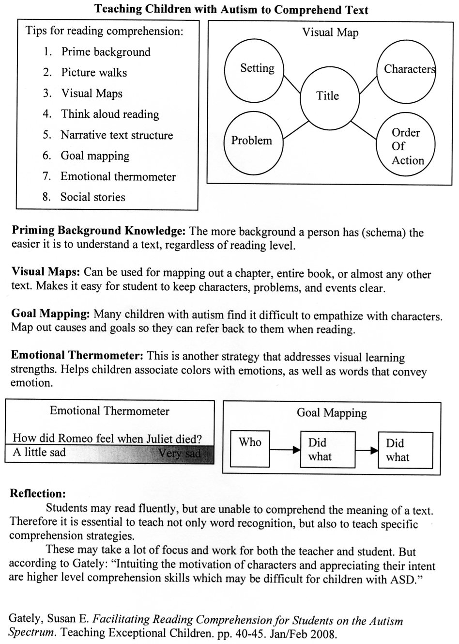 Teaching Reading To Students With Autism – Handouts John