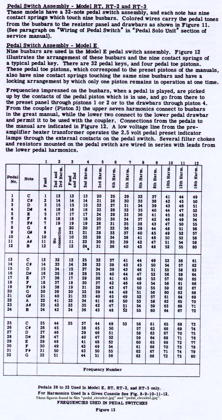 Bc Rich Warlock Wiring Diagram Spider Free For You Original Wire Diagrams Mockingbird Broce B C Library Rh 42 Desa Penago1 Com