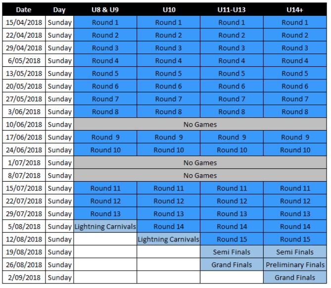 2018 Season Dates