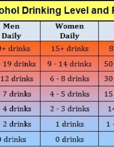 also risk and alcohol drinking levels rh hams