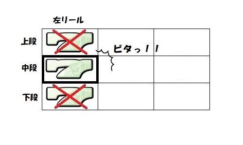 ビタ押し 解説 図
