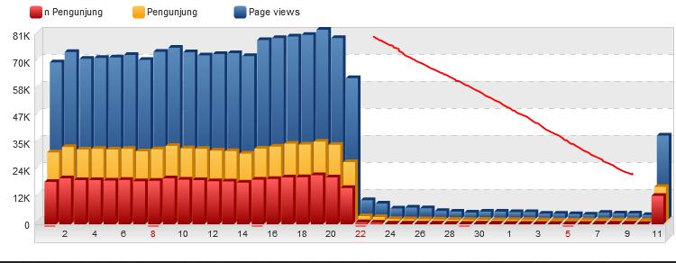 cara mengatasi deindex Google 1