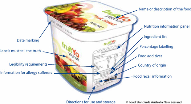 Australia's food and nutrition 2012: in brief (full publication;