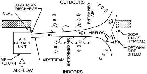 CHAPTER 58 ROOM AIR DISTRIBUTION