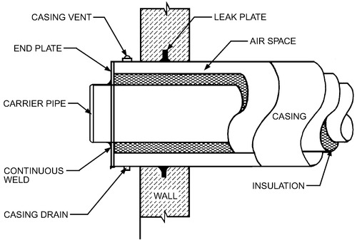 CHAPTER 12. DISTRICT HEATING AND COOLING