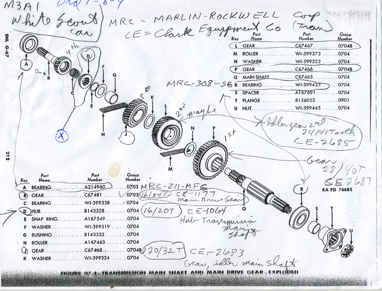 Wanted Scout Car Transmission internal parts or good
