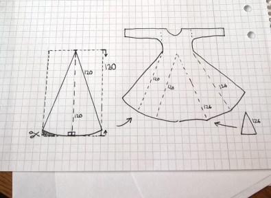 klänning (2)