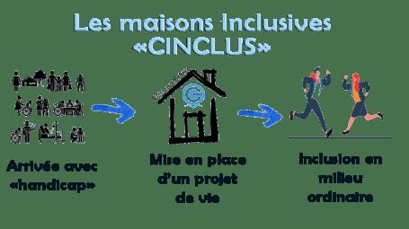 maison_inclusive_cinclus_ajcm_1