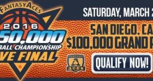 $250K Fantasy Basketball Cahmpionship