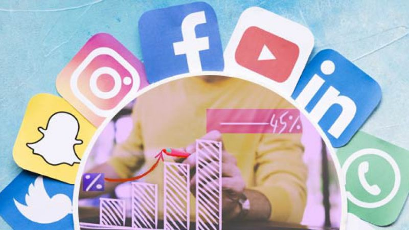 Social Media and its impact on brands
