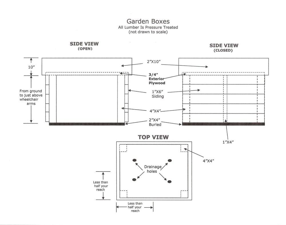 medium resolution of plans for a raised garden box