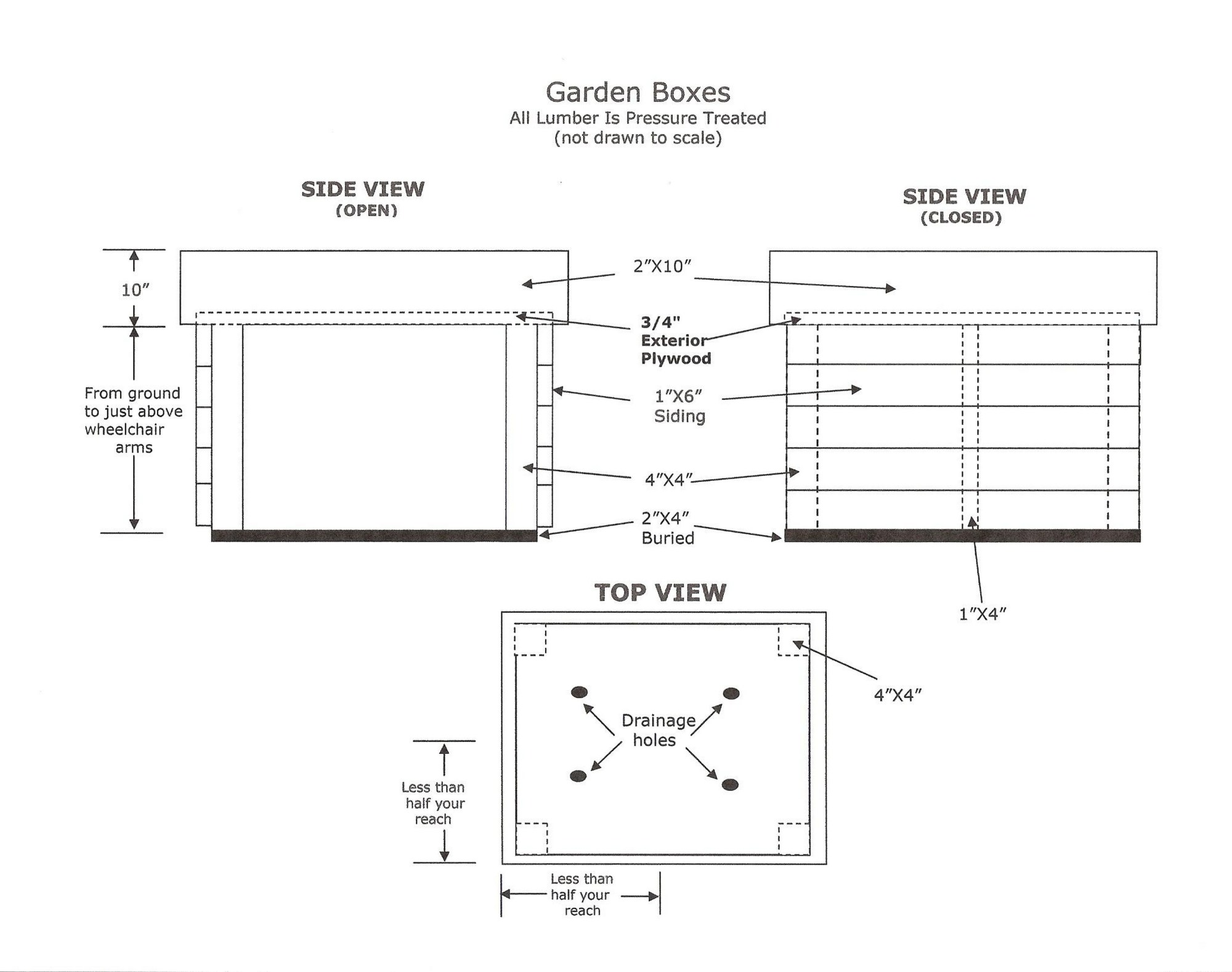 hight resolution of plans for a raised garden box