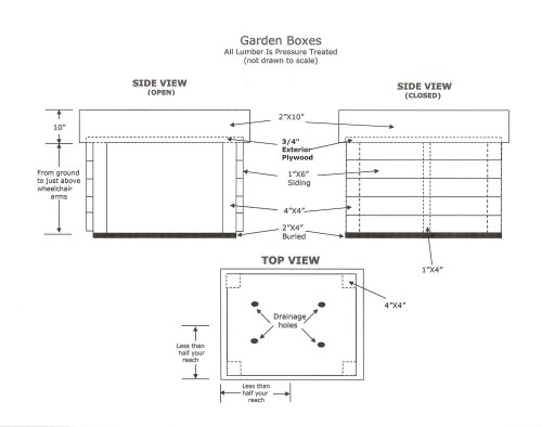 small resolution of plans for a raised garden box