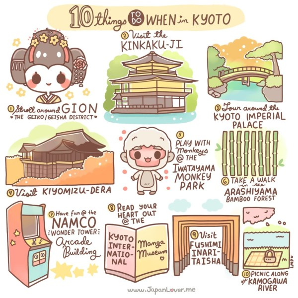 10 Things To Do In Kyoto, Japan