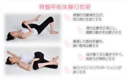 骨盤呼吸体操