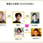 永山絢斗、兄は瑛太、NHK朝ドラ出演で出会った共演女優満島ひかりと交際に注目!