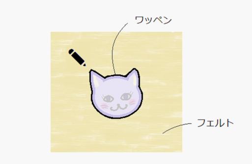 グラフィックス7