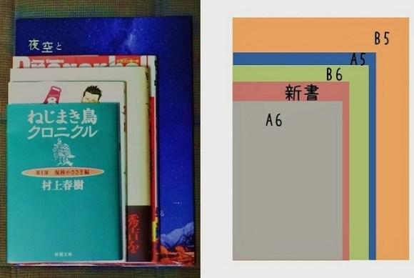 ブックカバー・サイズ(本のサイズ①)